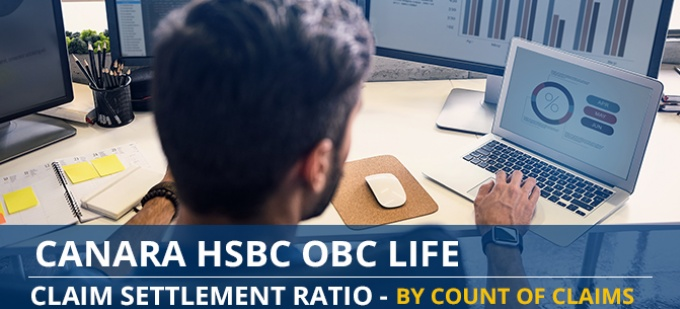 Canara HSBC OBC Life Claim Settlement Ratio Trend - Individual Death Claims by Number of Claims