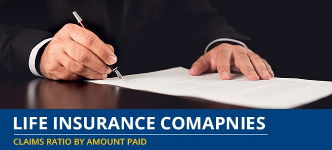 Claims Ratio of Life Insurance Companies - By Amount Paid