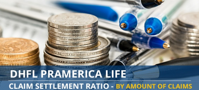 DHFL Pramerica Life Claim Settlement Ratio Trend - Individual Death Claims by Amount of Claims