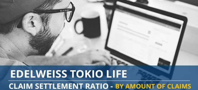 Edelweiss Tokio Life Claim Settlement Ratio Trend - Individual Death Claims by Amount of Claims
