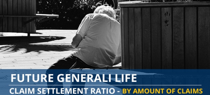 Future Generali Life Claim Settlement Ratio Trend - Individual Death Claims by Amount of Claims