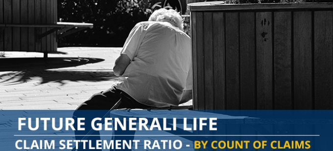 Future Generali Life Claim Settlement Ratio Trend - Individual Death Claims by Number of Claims