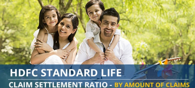HDFC Standard Life Claim Settlement Ratio Trend - Individual Death Claims by Amount of Claims