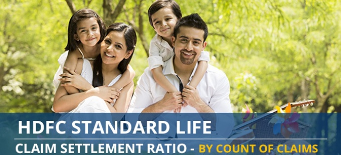 HDFC Standard Life Claim Settlement Ratio Trend - Individual Death Claims by Number of Claims