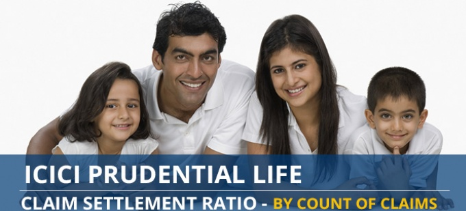 ICICI Prudential Life Claim Settlement Ratio Trend - Individual Death Claims by Number of Claims