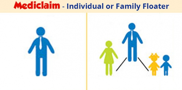 Individual Mediclaim policy or Family Floater – which one should you buy?