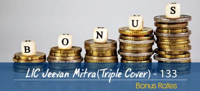 LIC Jeevan Mitra (Triple Cover Plan) Bonus Rates ...