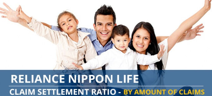 Reliance Nippon Life Claim Settlement Ratio Trend - Individual Death Claims by Amount of Claims
