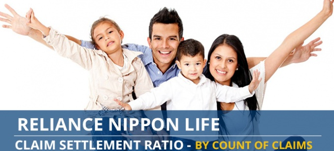 Reliance Nippon Life Claim Settlement Ratio Trend - Individual Death Claims by Number of Claims