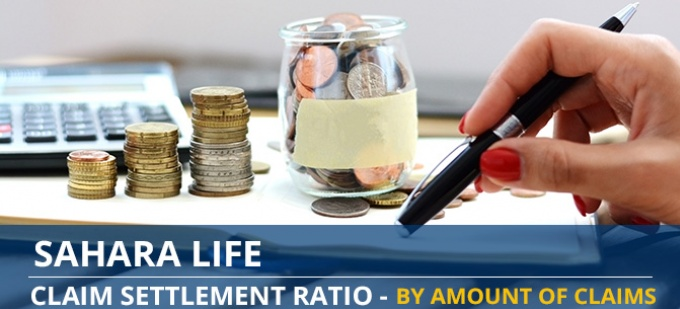 Sahara Life Claim Settlement Ratio Trend - Individual Death Claims by Amount of Claims