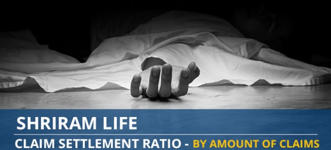 Shriram Life Claim Settlement Ratio Trend - Individual Death Claims by Amount of Claims