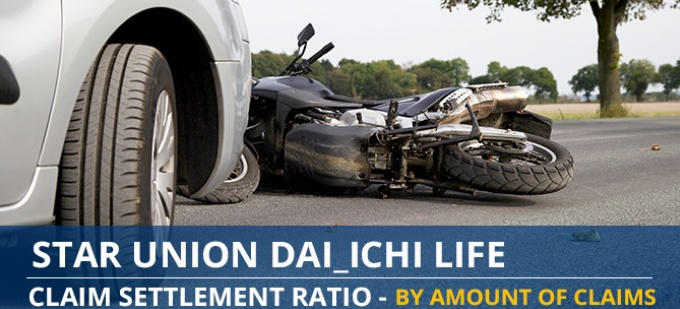 Star Union Dai-ichi Life Claim Settlement Ratio Trend - Individual Death Claims by Amount of Claims