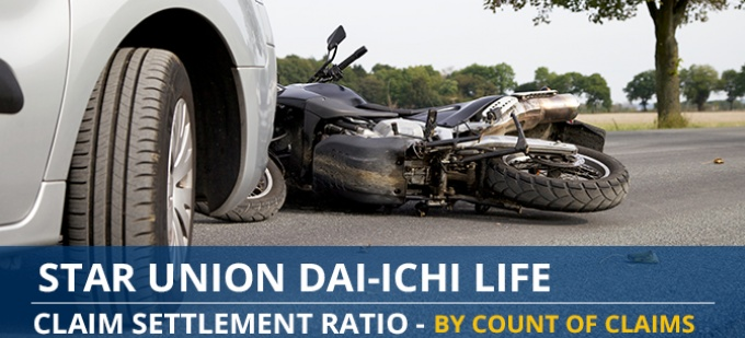 Star Union Dai-ichi Life Claim Settlement Ratio Trend - Individual Death Claims by Number of Claims