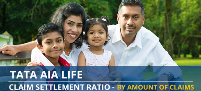 TATA AIA Life Claim Settlement Ratio Trend - Individual Death Claims by Amount of Claims