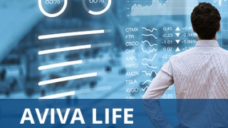 Aviva Life Claim Settlement Ratio Trend - Individual Death Claims by Amount of Claims