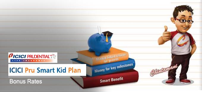 ICICI Pru Smart Kid Plan Bonus Rates. Calculate returns & Maturity Value