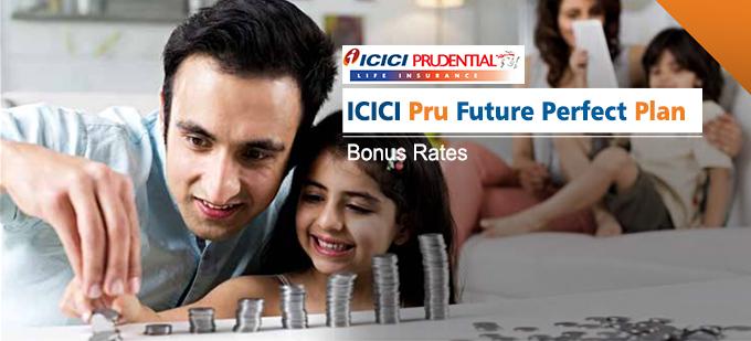 ICICI Prudential Future Perfect Plan Bonus Rates. Calculate returns & Maturity Value