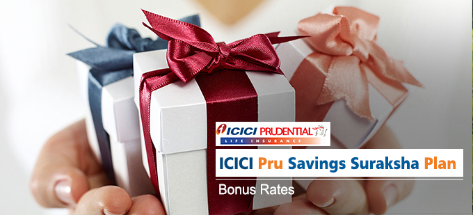 ICICI Prudential Savings Suraksha Plan Bonus Rates. Calculate returns & Maturity Value