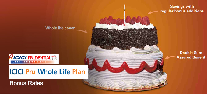 ICICI Prudential Whole Life Plan Bonus Rates. Calculate returns & Maturity Value