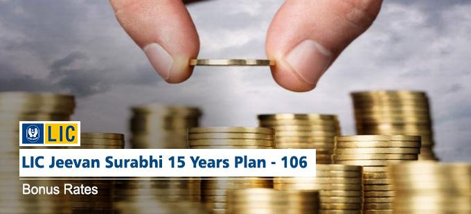 LIC Jeevan Surabhi 15 Years Bonus Rates - Plan No. 106. Know the Maturity Value