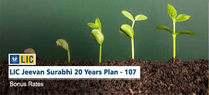 LIC Jeevan Surabhi 20 Years Bonus Rates - Plan No. 107. Know the Maturity Value