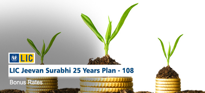 LIC Jeevan Surabhi 25 Years Bonus Rates - Plan No. 108. Know the Maturity Value