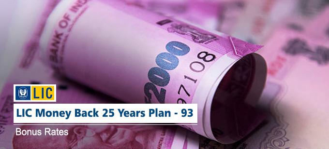 LIC Money Back 25 Years Bonus Rates - Plan No. 93. Know the Maturity Value