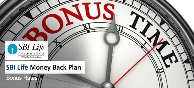 SBI Life Money Back Plan Bonus Rates. Calculate returns & Maturity Value