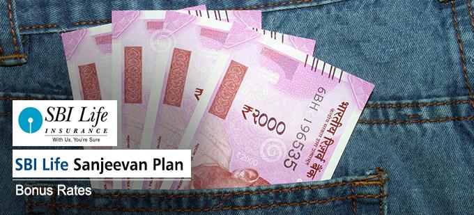 SBI Life Sanjeevan Plan Bonus Rates. Calculate returns & Maturity Value