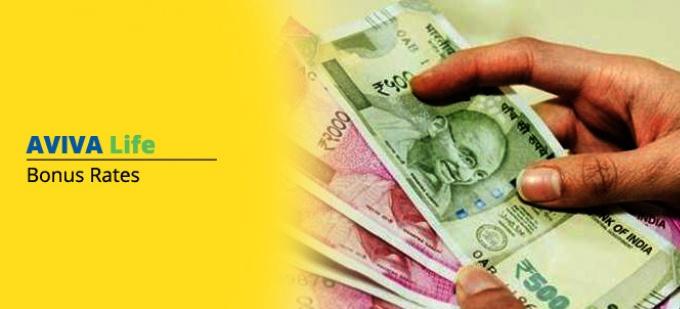Bonus rate of Aviva life life plans. Check bonus values for all Aviva life policies