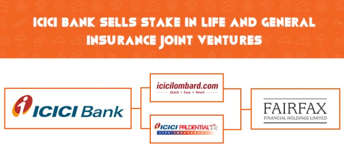 ICICI Bank sells stake in life and general insurance joint ventures